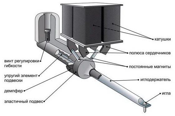 cartridge MM